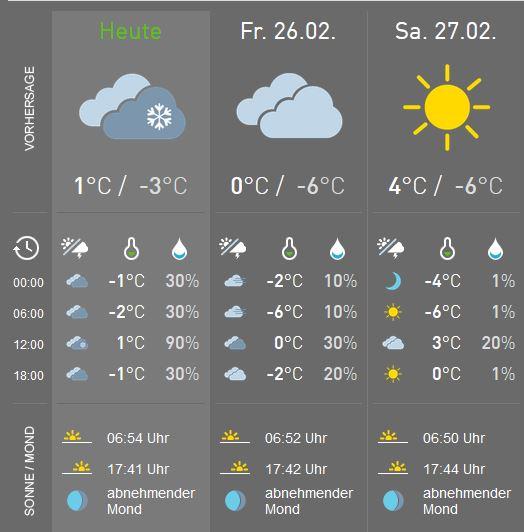 WetterHochficht16a